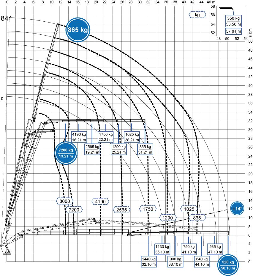 2655 - 7S JIB 6S ...