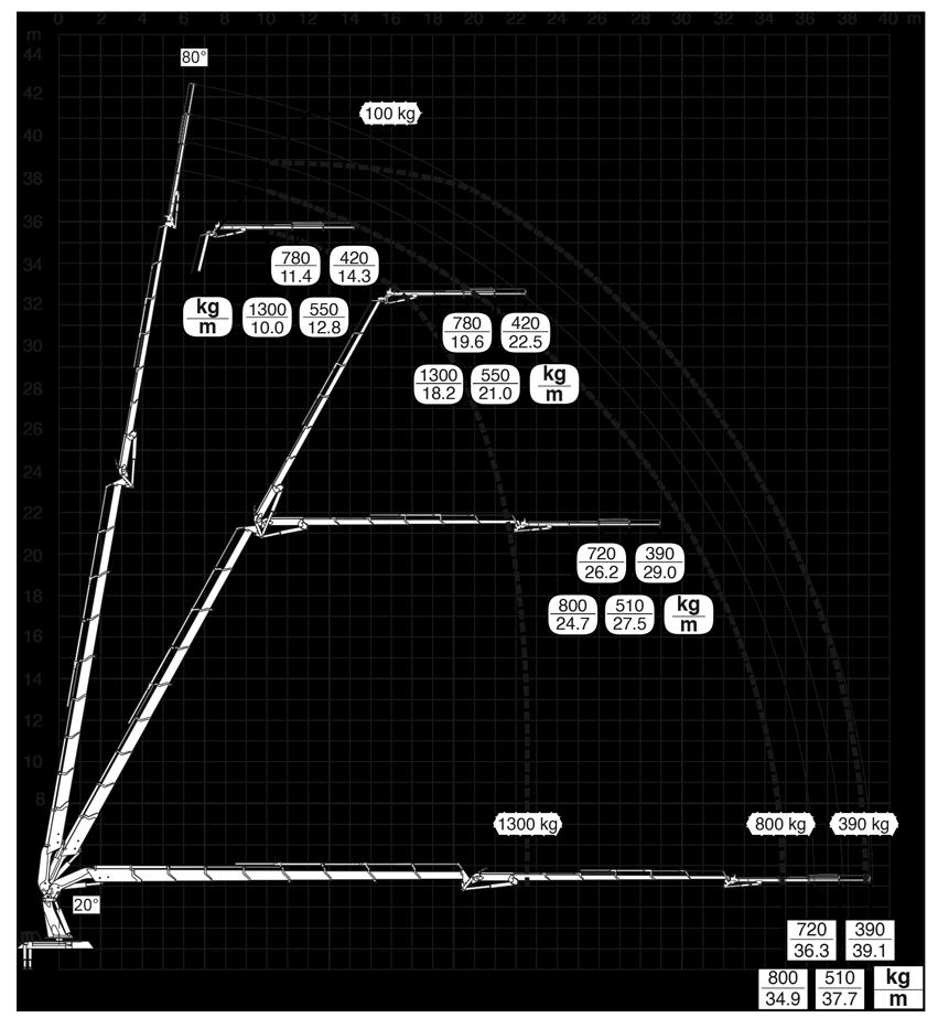 8S  JIB 6S heavy duty  +  JIB 3S
